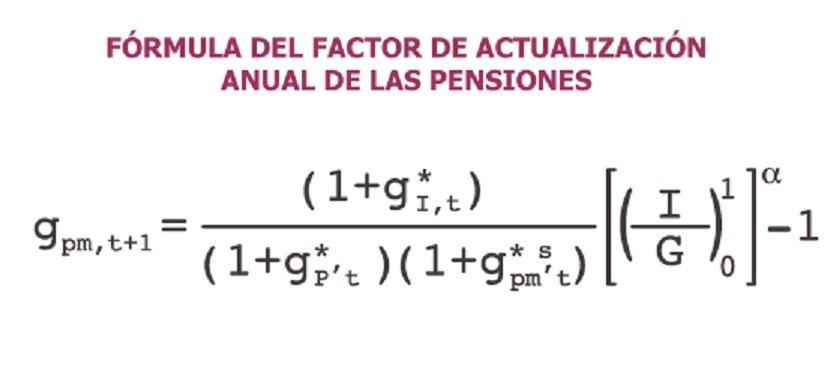 formula PENSIONES