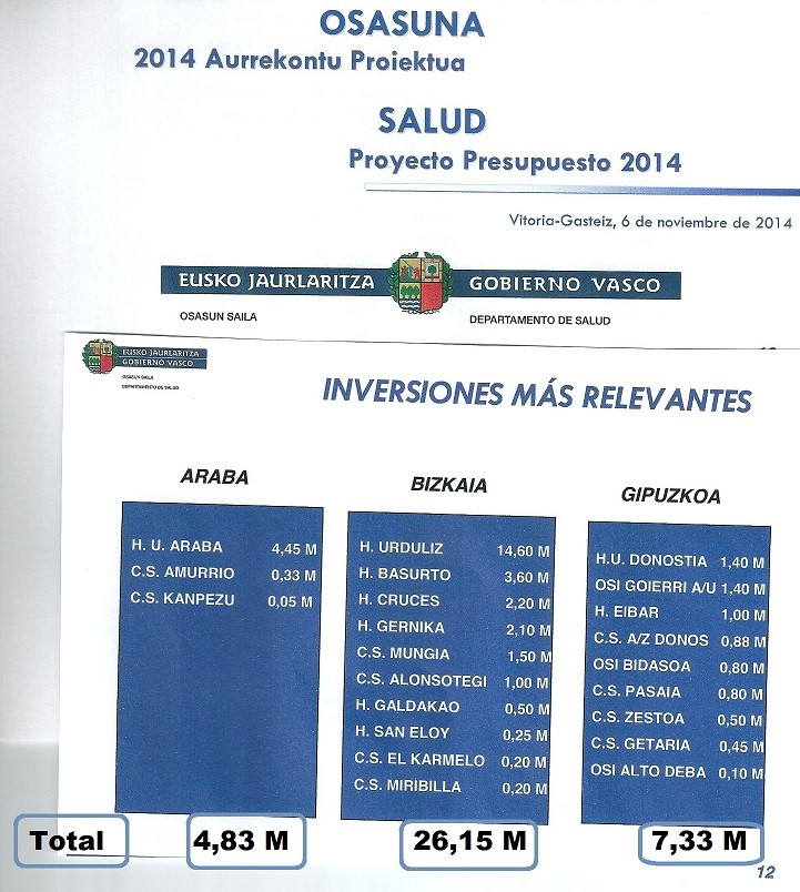 PRESUPUESTOS INVERSIONES